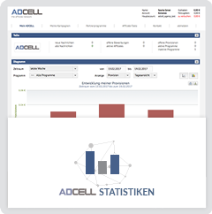 ADCELL Statistic